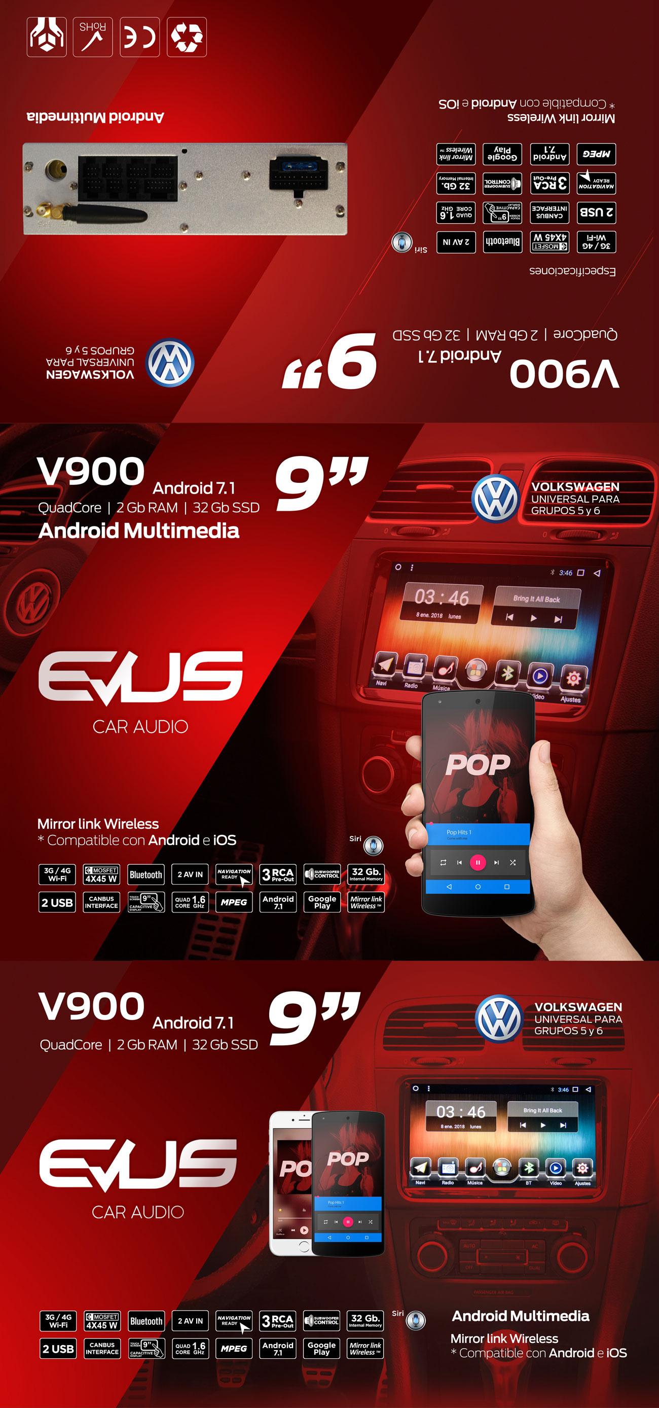 Visión en detalle de la faja protectora corporativa para el nuevo V900